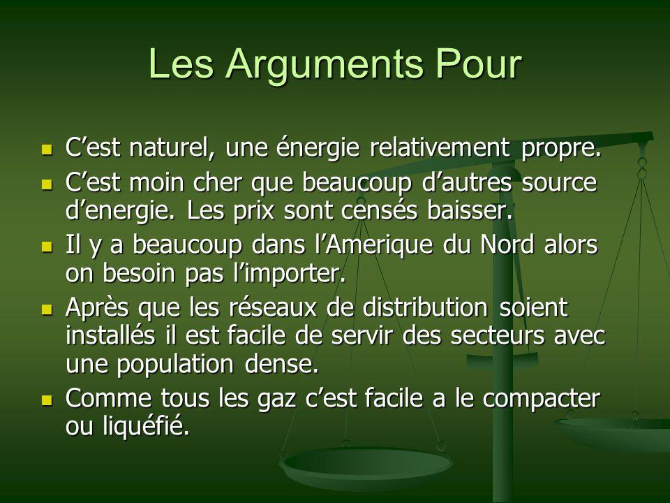 Les Arguments Pour C'est naturel, une énergie relativement propre.