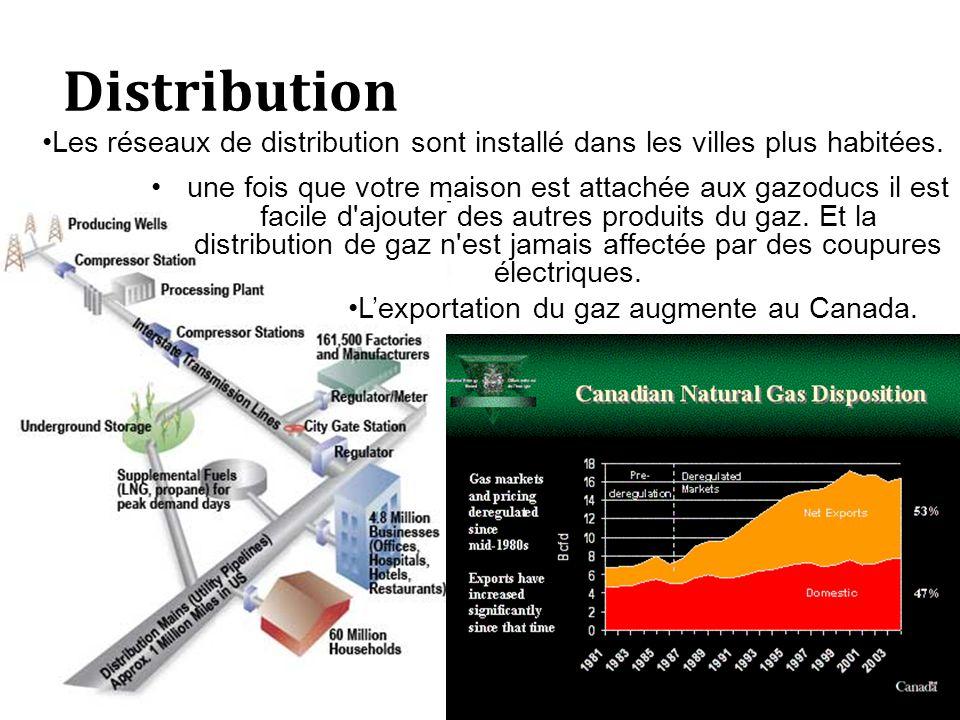 L'exportation du gaz augmente au Canada.