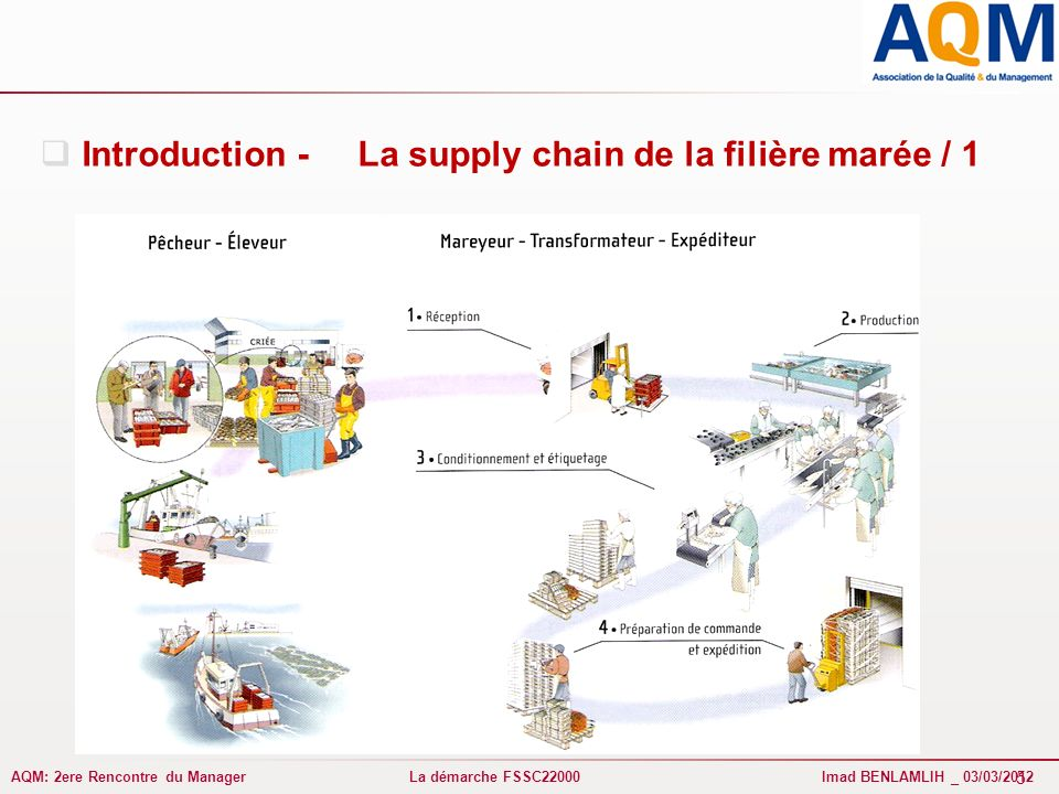 Introduction - La supply chain de la filière marée / 1