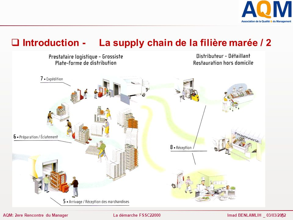 Introduction - La supply chain de la filière marée / 2