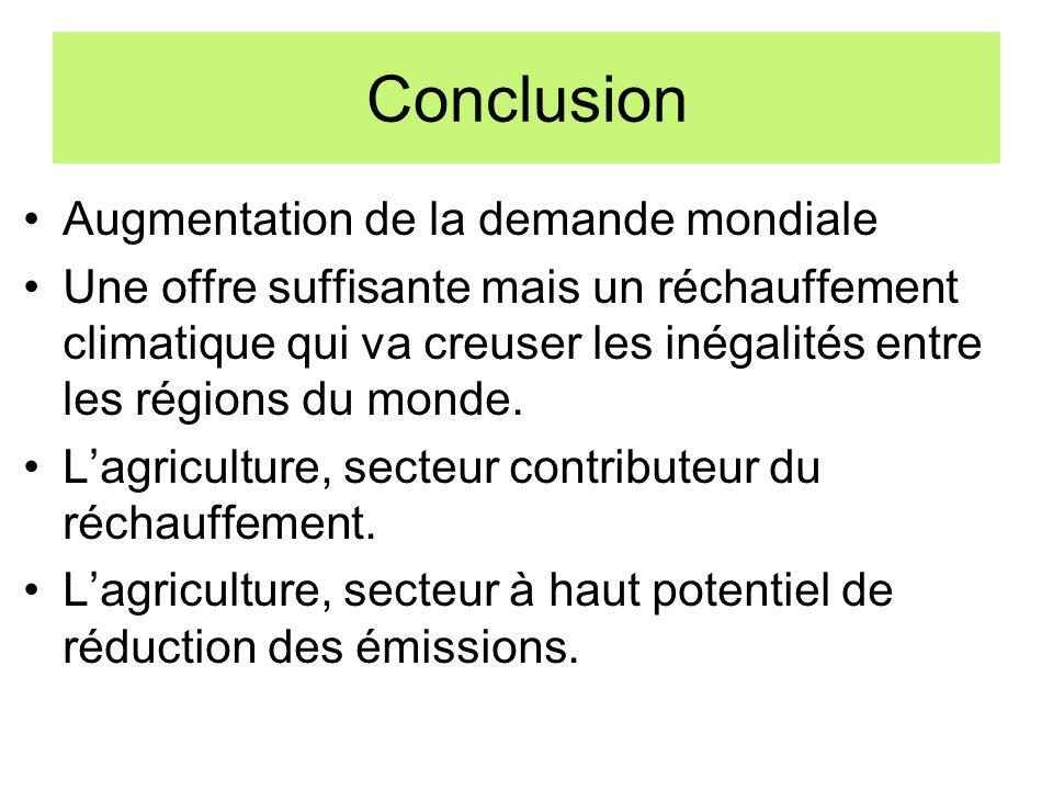 Conclusion Augmentation de la demande mondiale
