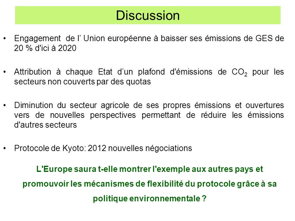 Discussion Engagement de l' Union européenne à baisser ses émissions de GES de 20 % d ici à 2020.