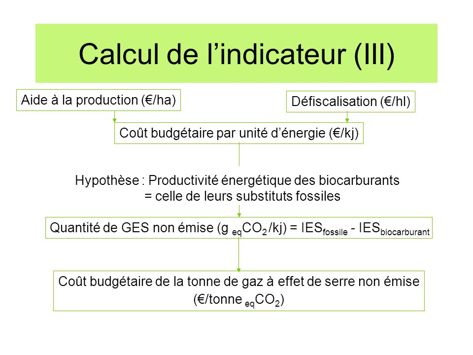 Calcul de l'indicateur (III)