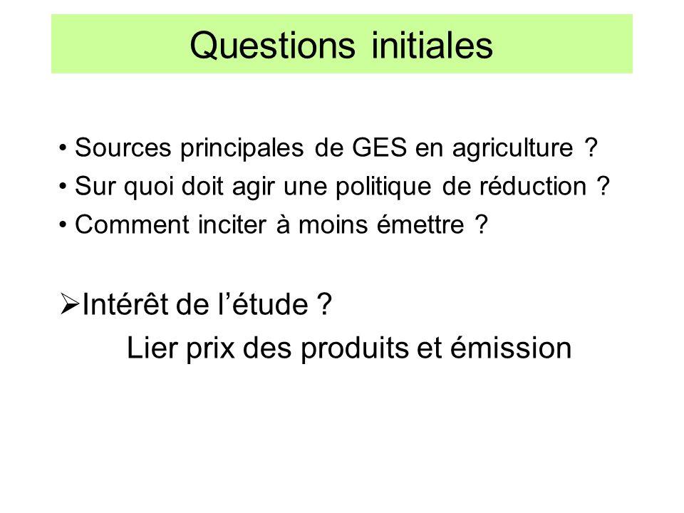 Questions initiales Intérêt de l'étude