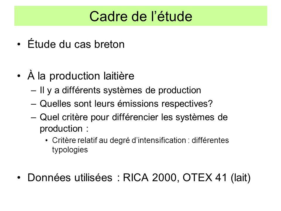 Cadre de l'étude Étude du cas breton À la production laitière
