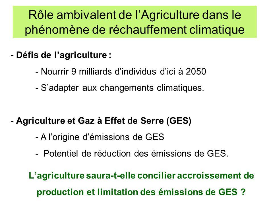 Rôle ambivalent de l'Agriculture dans le phénomène de réchauffement climatique