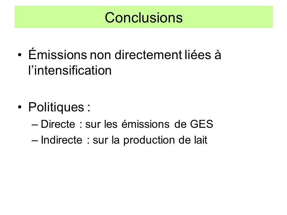 Conclusions Émissions non directement liées à l'intensification