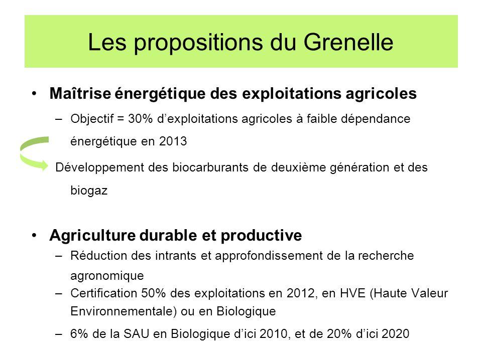 Les propositions du Grenelle