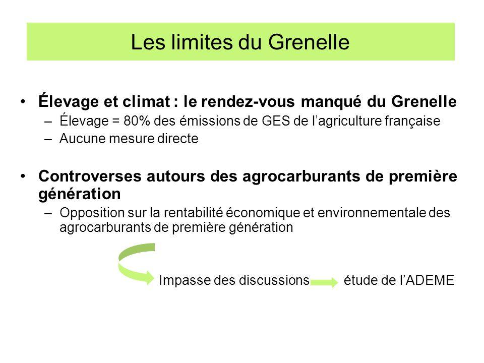 Les limites du Grenelle