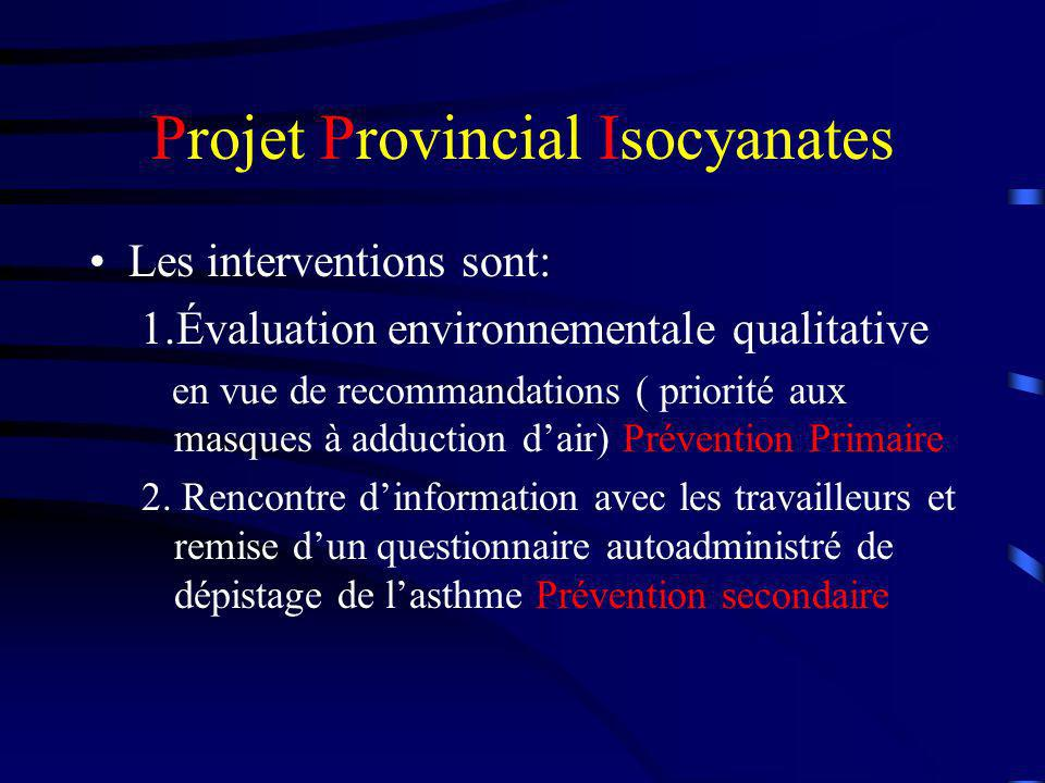 Projet Provincial Isocyanates