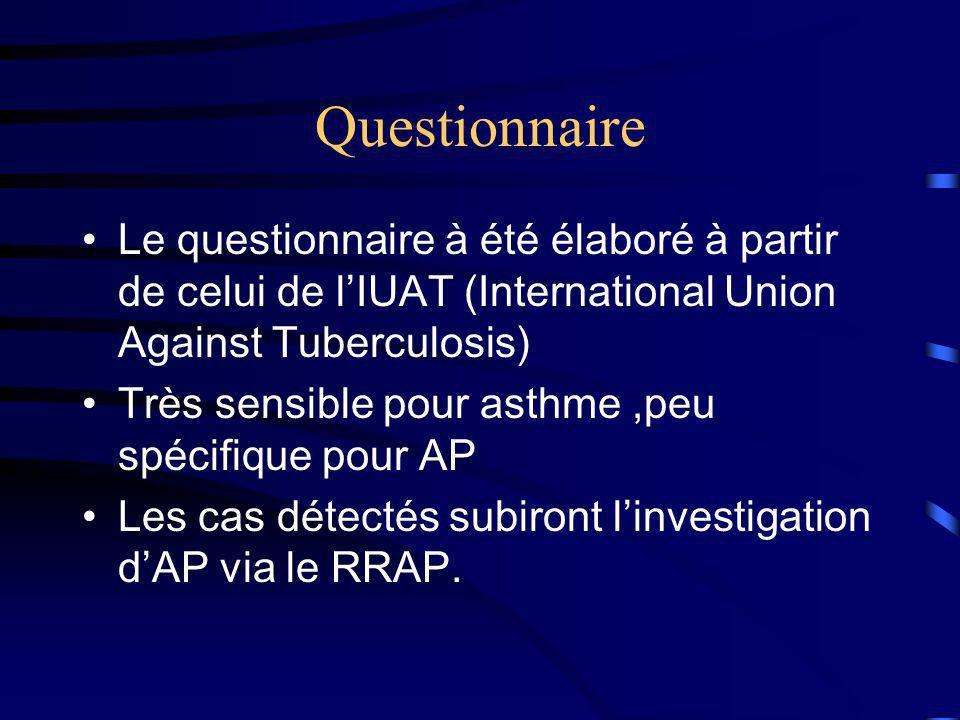 Questionnaire Le questionnaire à été élaboré à partir de celui de l'IUAT (International Union Against Tuberculosis)