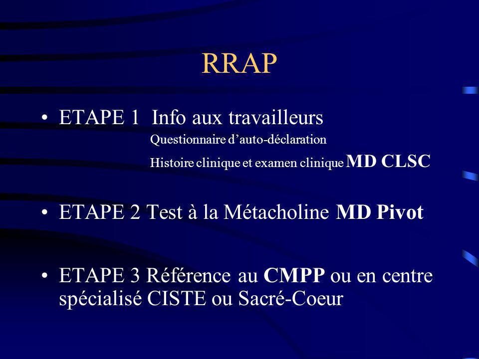 RRAP ETAPE 1 Info aux travailleurs