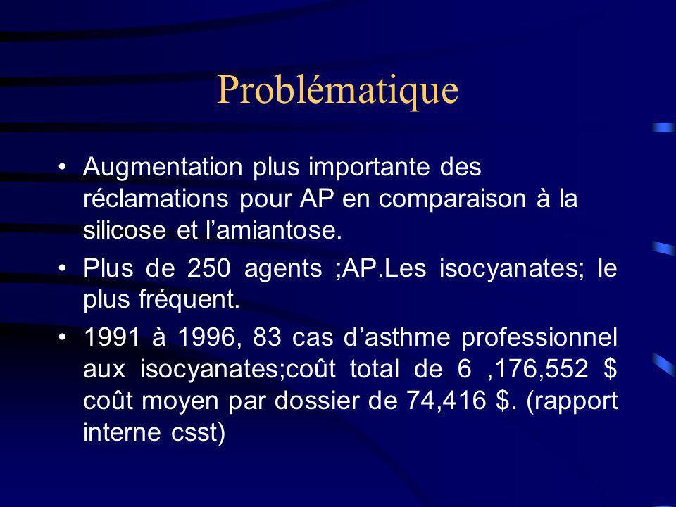 Problématique Augmentation plus importante des réclamations pour AP en comparaison à la silicose et l'amiantose.