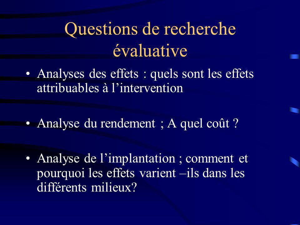 Questions de recherche évaluative