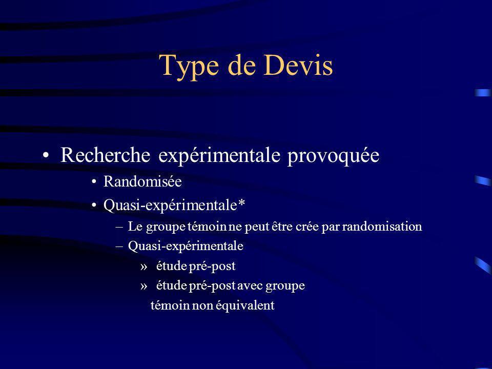 Type de Devis Recherche expérimentale provoquée Randomisée