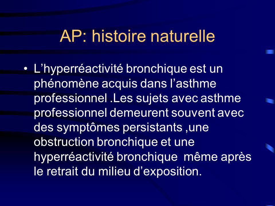 AP: histoire naturelle