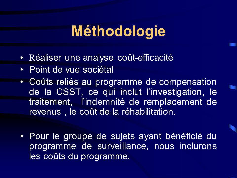 Méthodologie Réaliser une analyse coût-efficacité