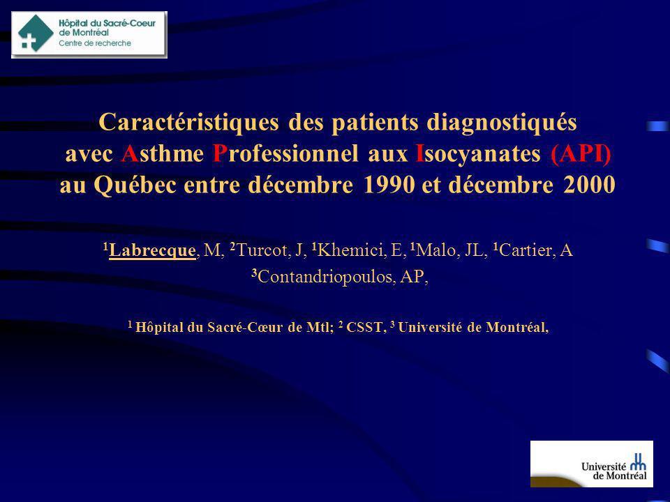 1 Hôpital du Sacré-Cœur de Mtl; 2 CSST, 3 Université de Montréal,