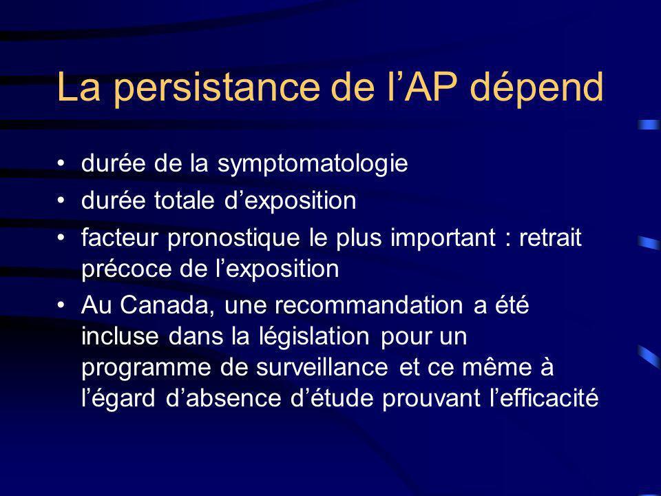 La persistance de l'AP dépend