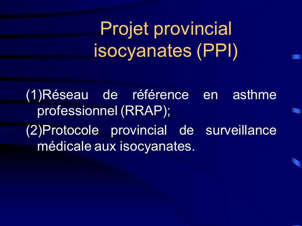 Projet provincial isocyanates (PPI)