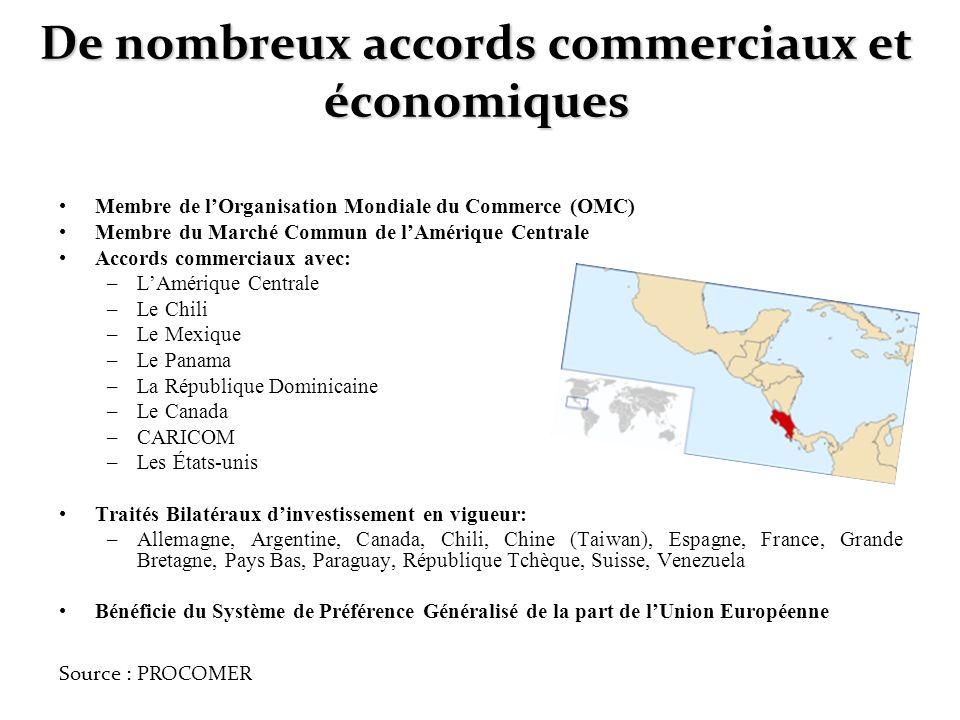 De nombreux accords commerciaux et économiques