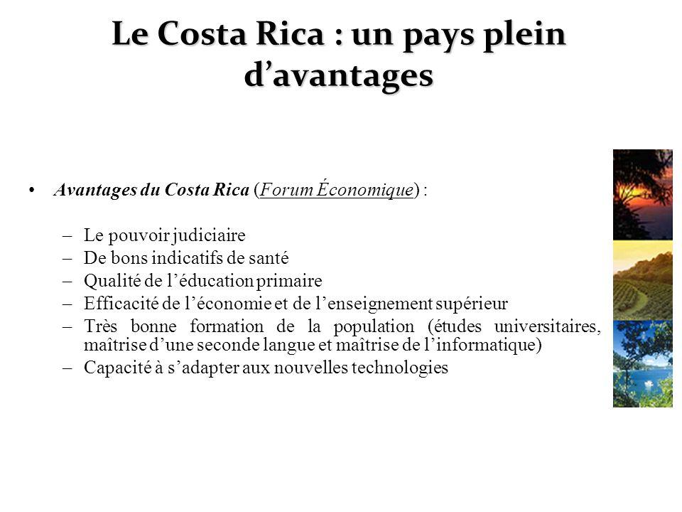 Le Costa Rica : un pays plein d'avantages