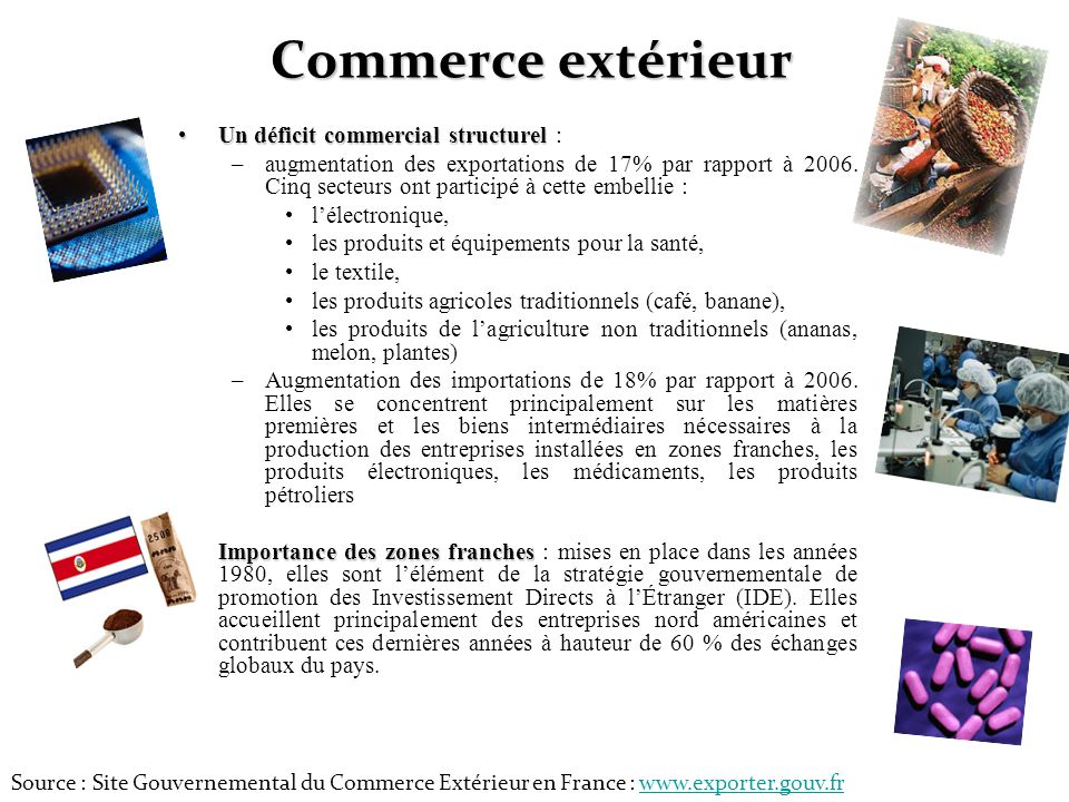 L conomie costaricienne et les relations commerciales for Le commerce exterieur