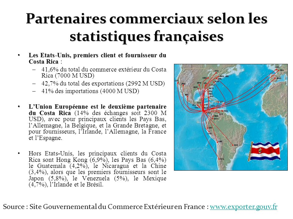 L conomie costaricienne et les relations commerciales for Le commerce exterieur du japon
