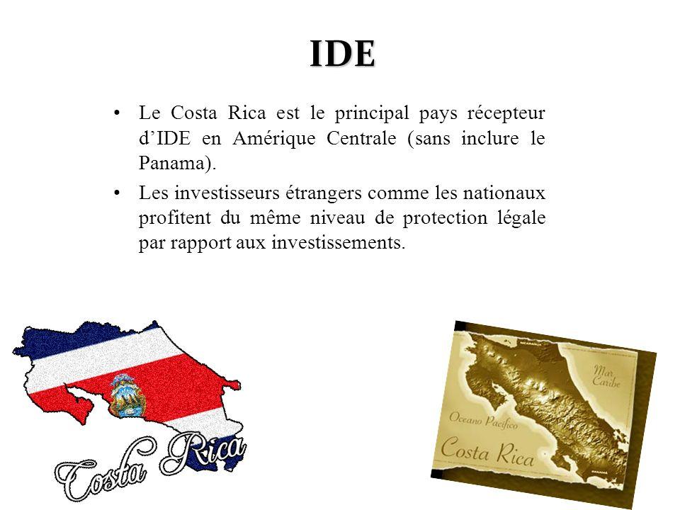 IDE Le Costa Rica est le principal pays récepteur d'IDE en Amérique Centrale (sans inclure le Panama).