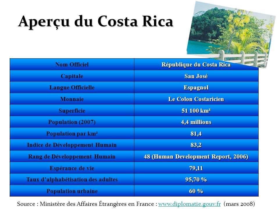Aperçu du Costa Rica Nom Officiel République du Costa Rica Capitale