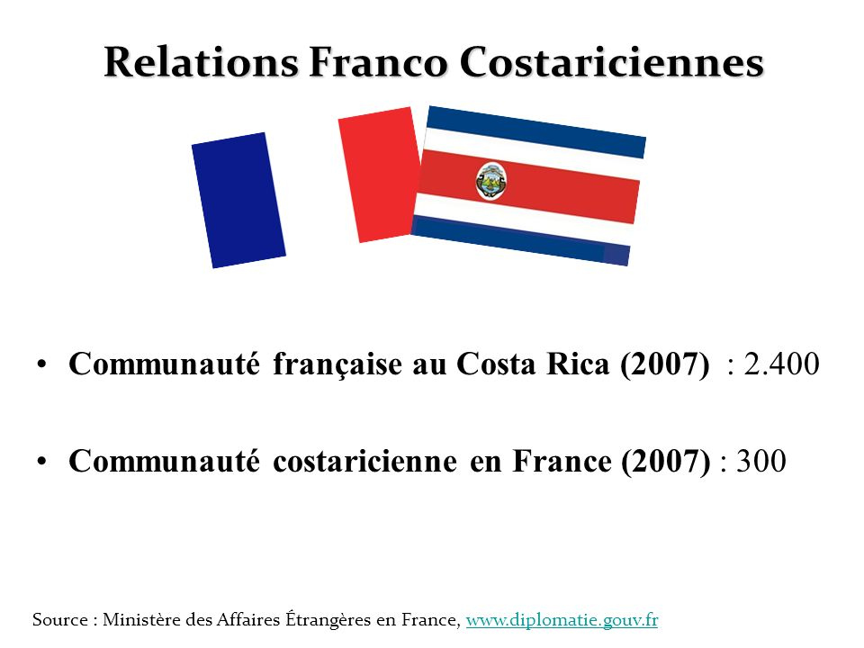 Relations Franco Costariciennes