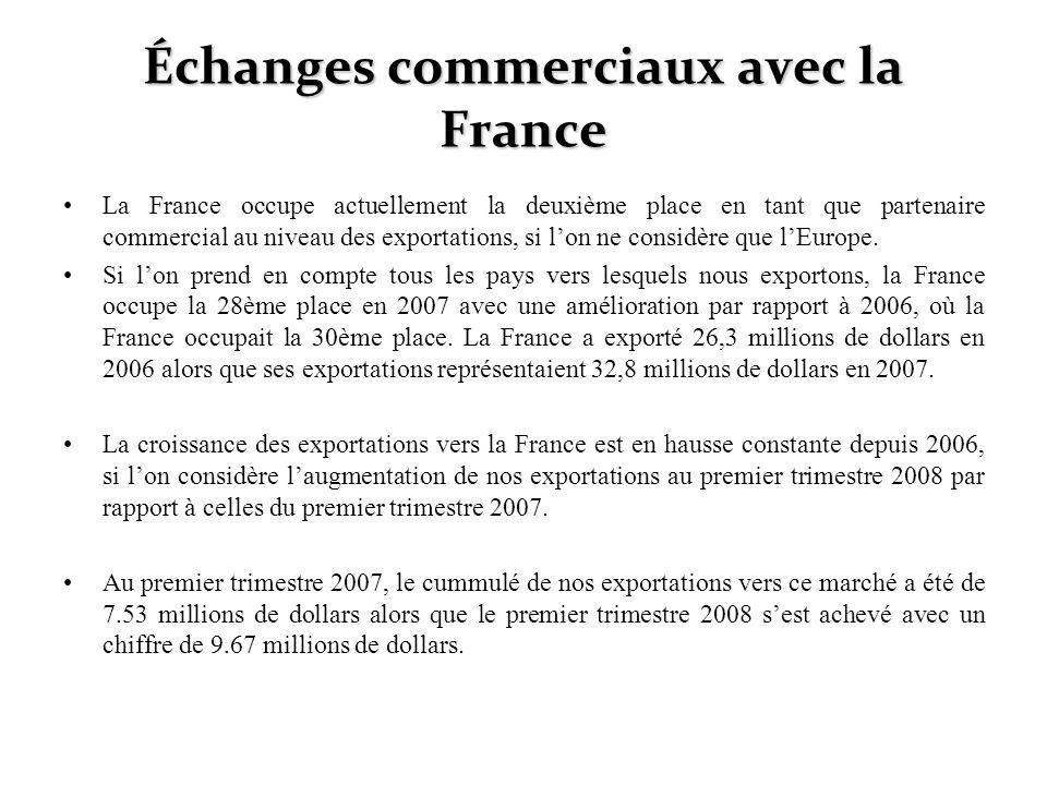 Échanges commerciaux avec la France