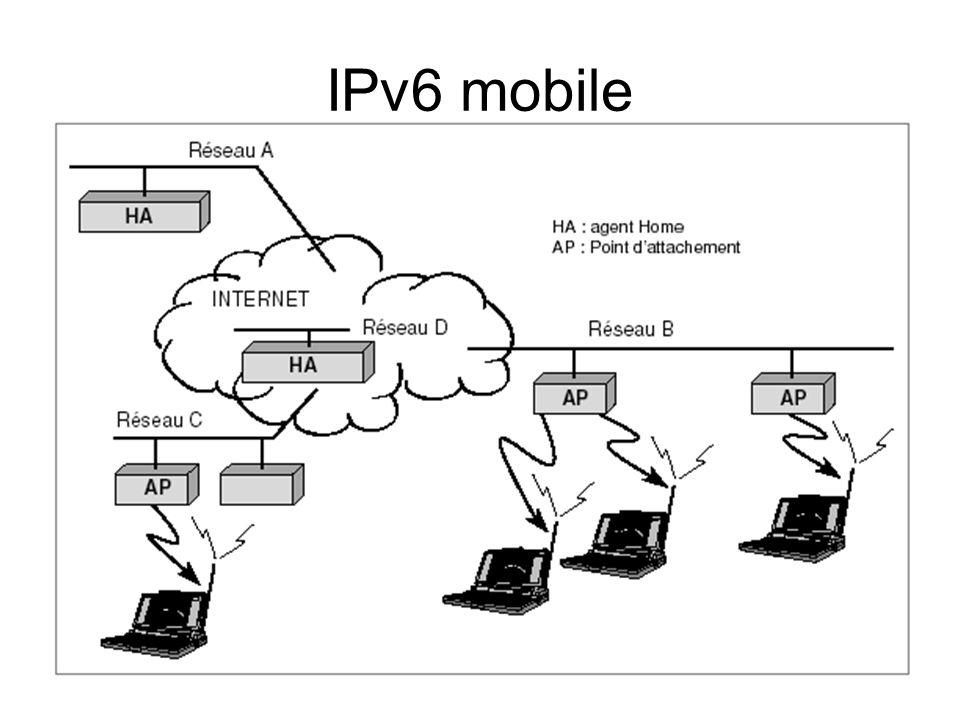 IPv6 mobile