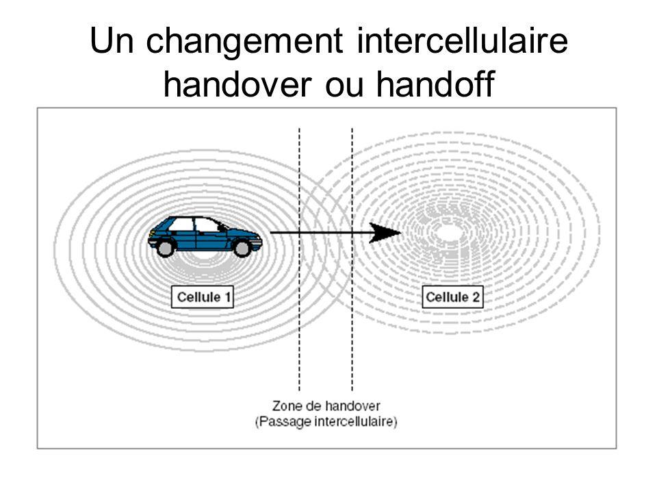 Un changement intercellulaire handover ou handoff
