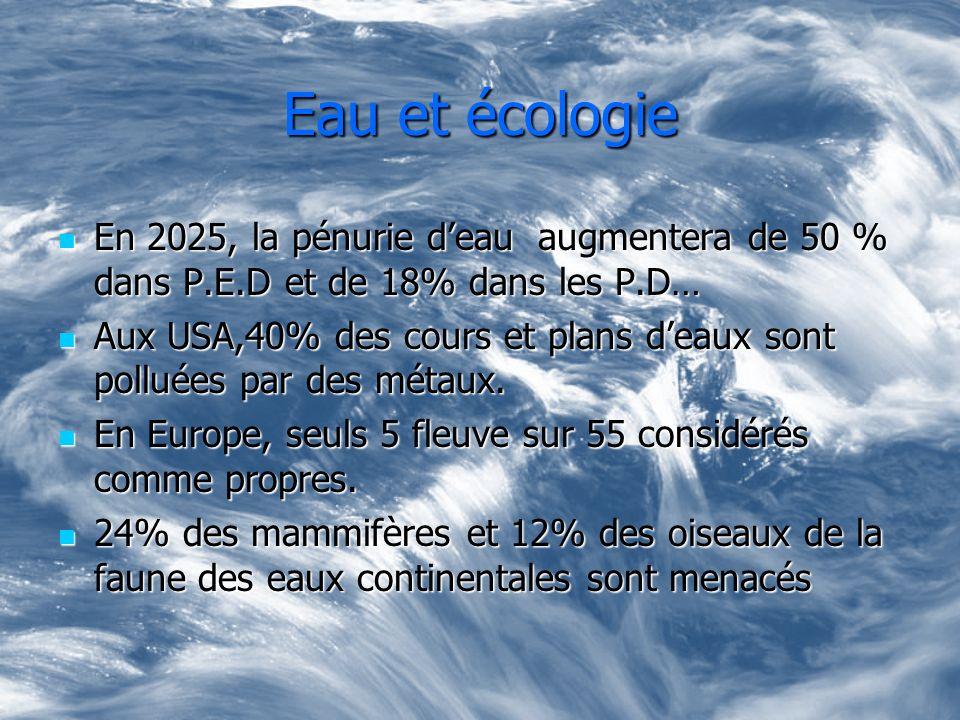 Eau et écologie En 2025, la pénurie d'eau augmentera de 50 % dans P.E.D et de 18% dans les P.D…