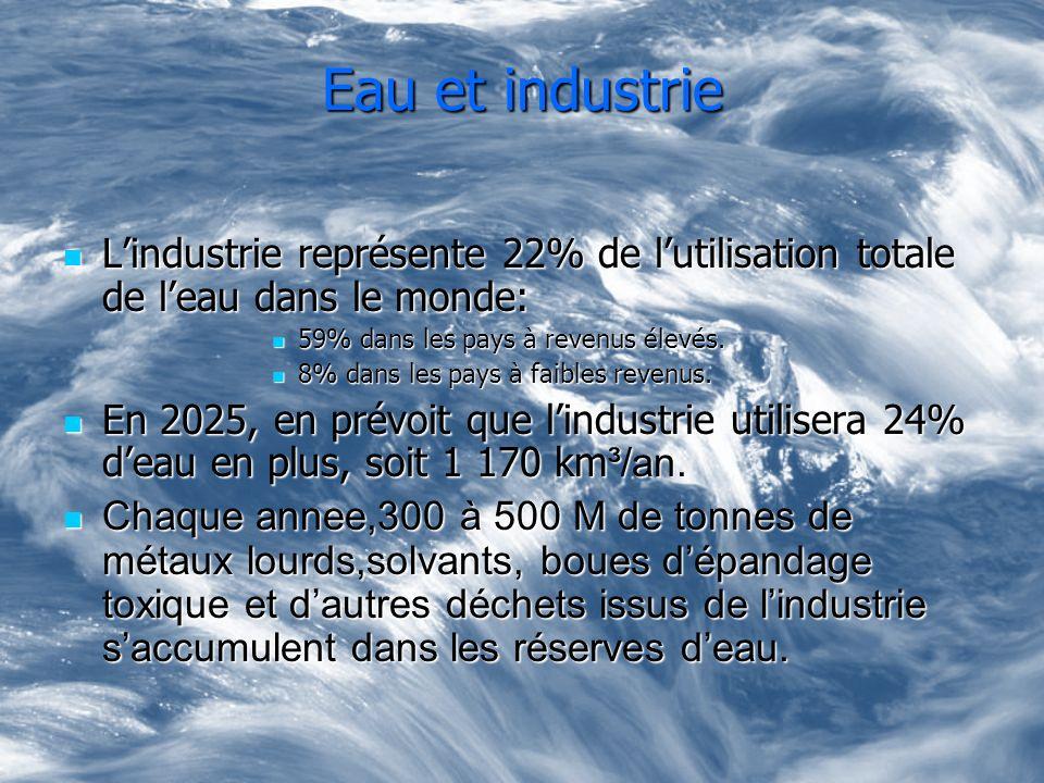 Eau et industrie L'industrie représente 22% de l'utilisation totale de l'eau dans le monde: 59% dans les pays à revenus élevés.