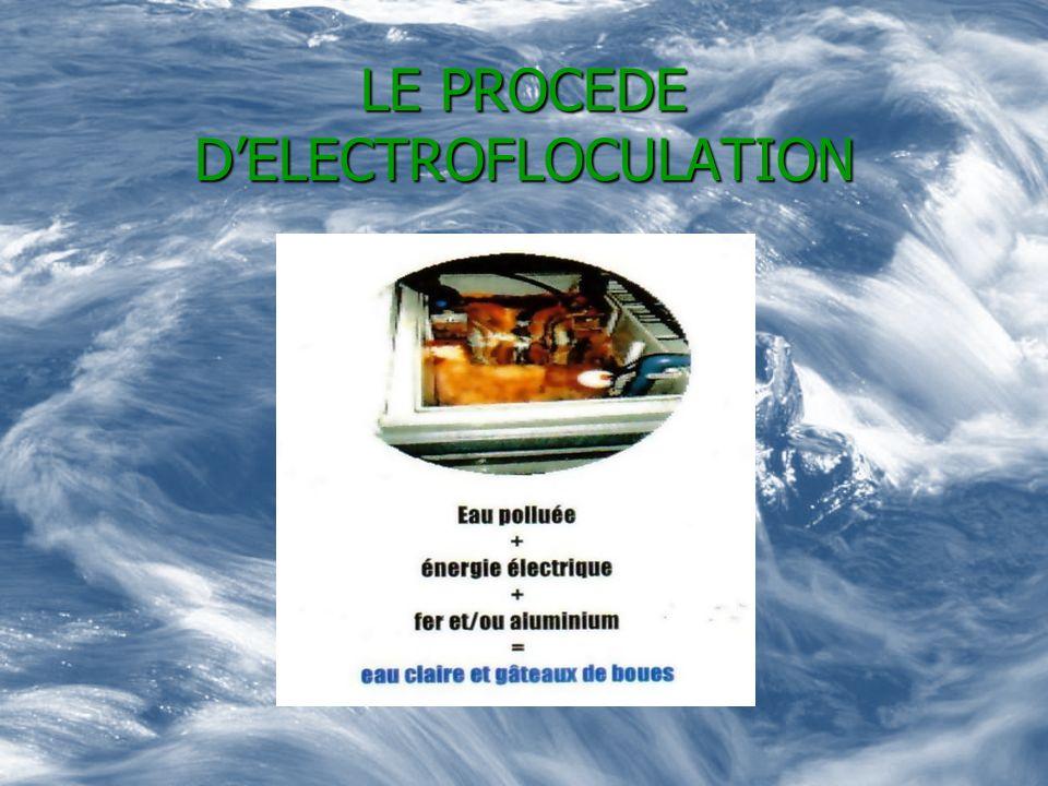 LE PROCEDE D'ELECTROFLOCULATION