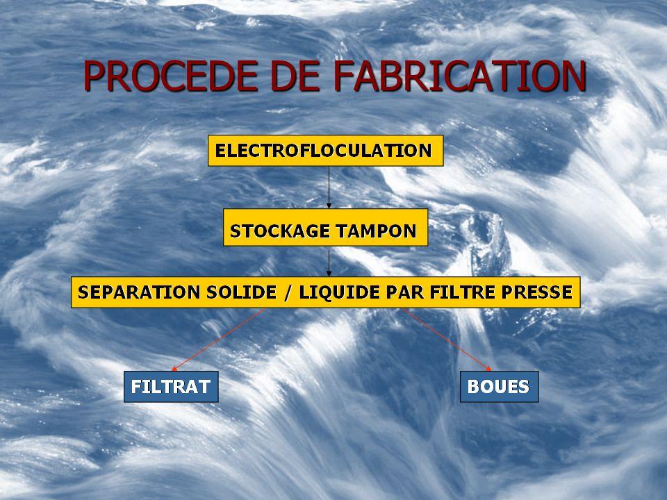 PROCEDE DE FABRICATION