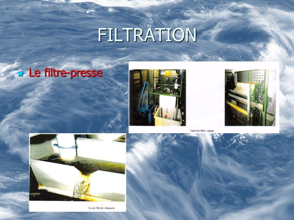 FILTRATION Le filtre-presse