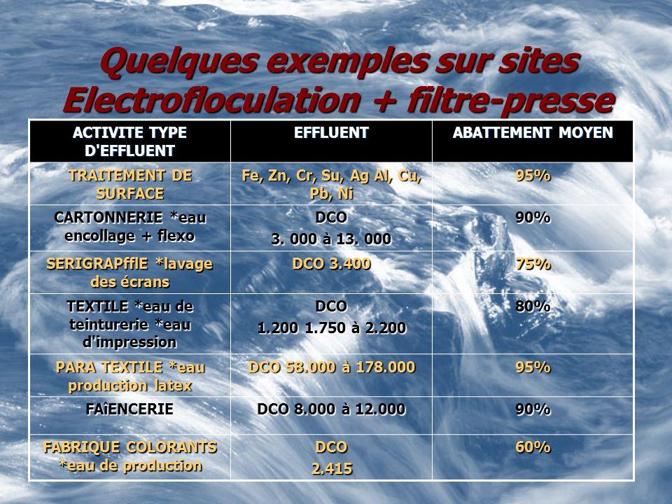 Quelques exemples sur sites Electrofloculation + filtre-presse