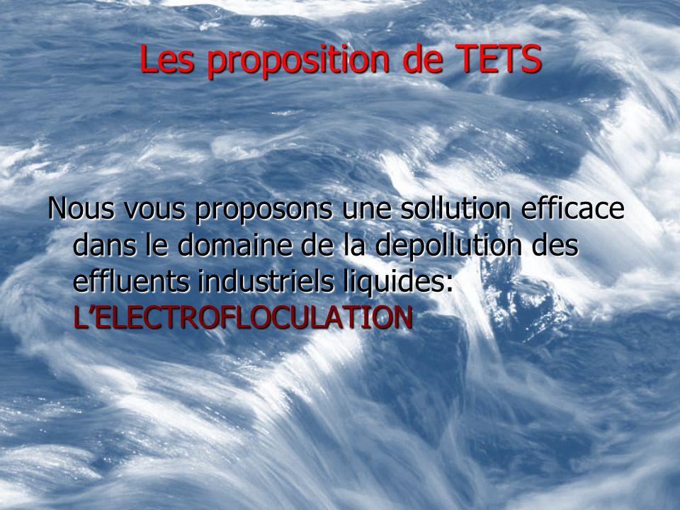 Les proposition de TETS
