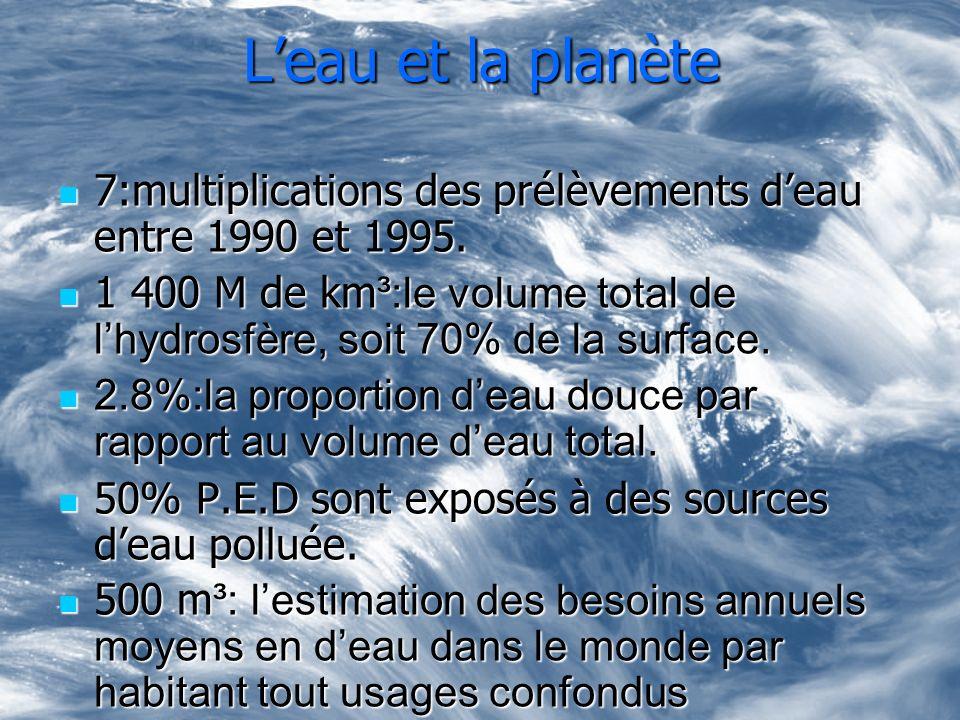 L'eau et la planète 7:multiplications des prélèvements d'eau entre 1990 et 1995.