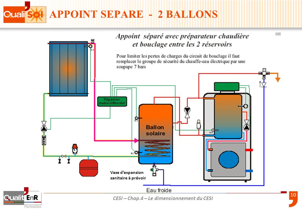 APPOINT SEPARE - 2 BALLONS