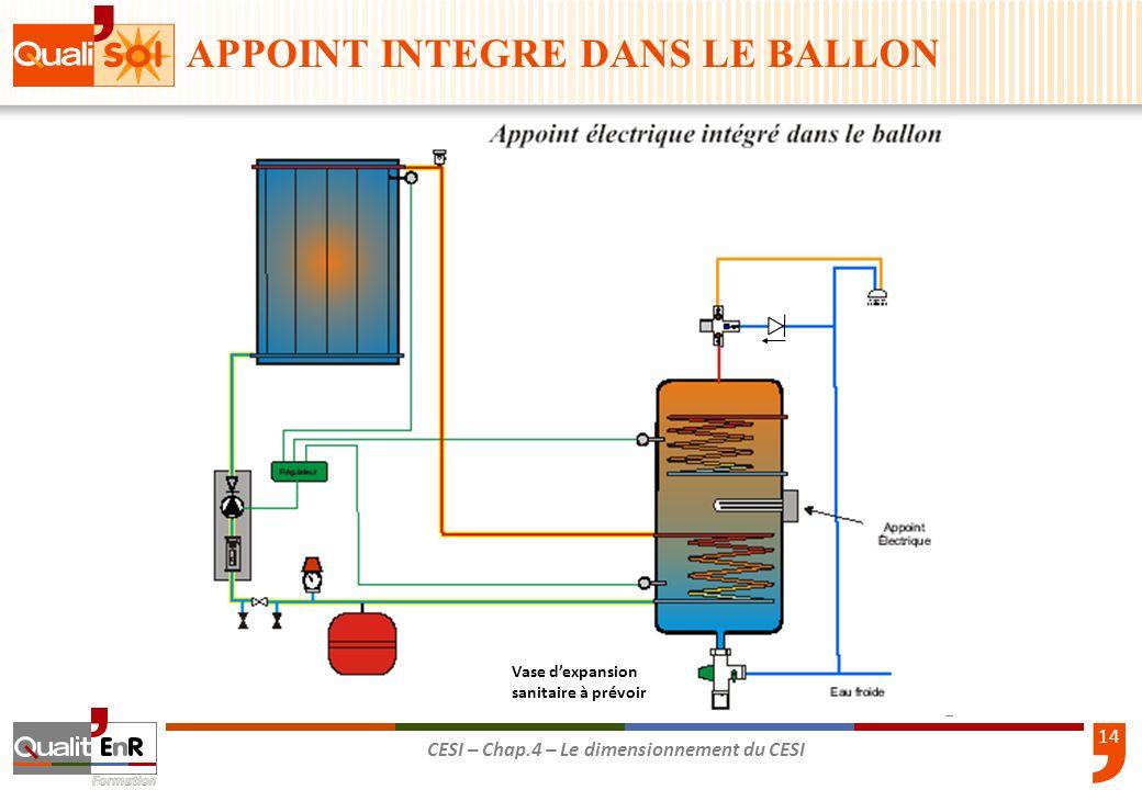 APPOINT INTEGRE DANS LE BALLON