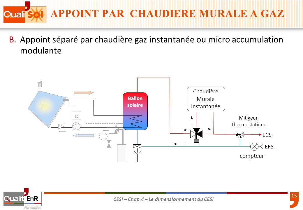 APPOINT PAR CHAUDIERE MURALE A GAZ