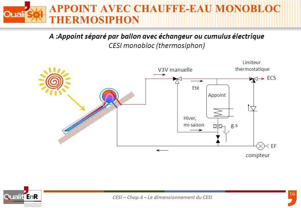 APPOINT AVEC CHAUFFE-EAU MONOBLOC THERMOSIPHON