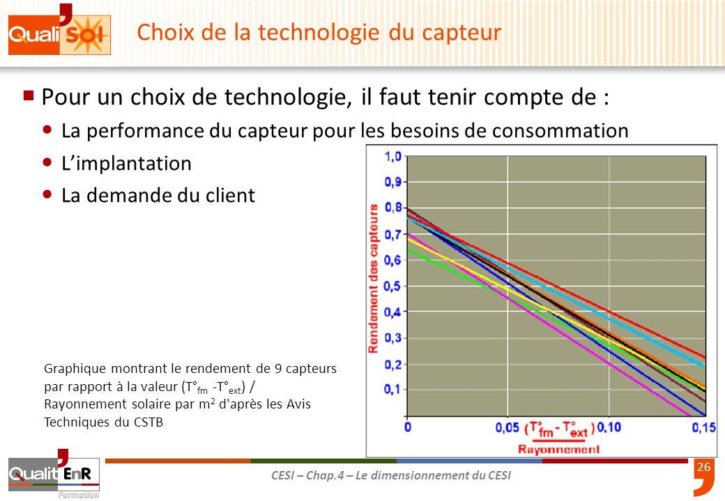 Choix de la technologie du capteur