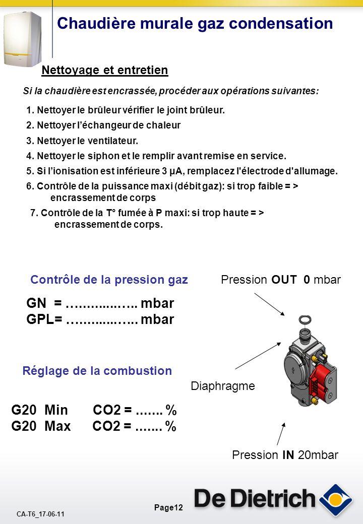 Chaudière murale gaz condensation