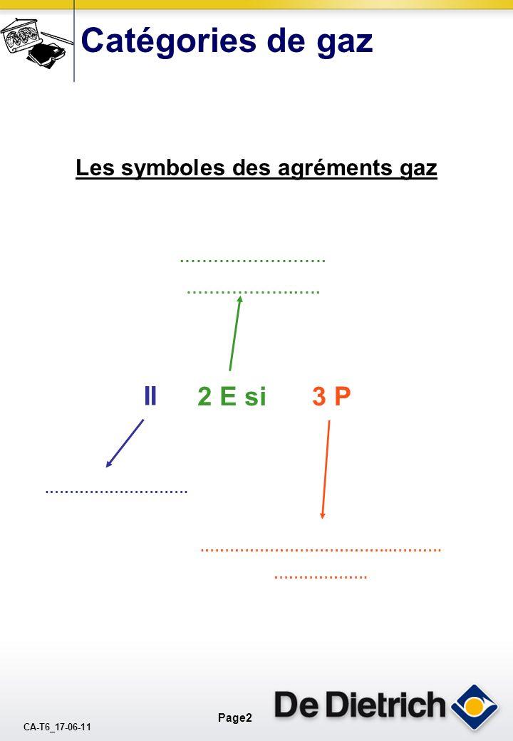 Les symboles des agréments gaz