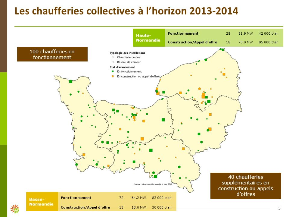 Les chaufferies collectives à l'horizon 2013-2014